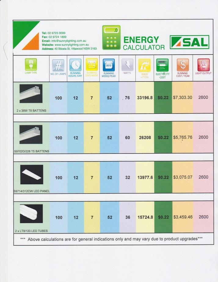 Energy Savings Calculator